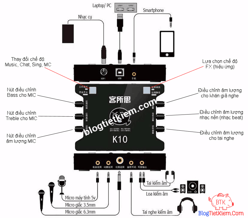 combo-soundcard-xox-k10-micro-bm800-7